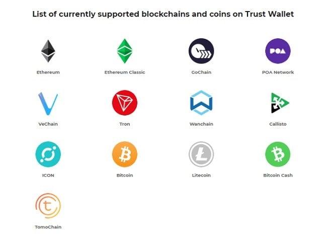 kryptowaluty trust wallet