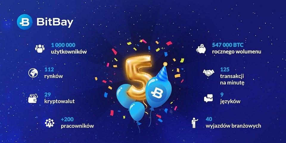 bitbay 5 lat