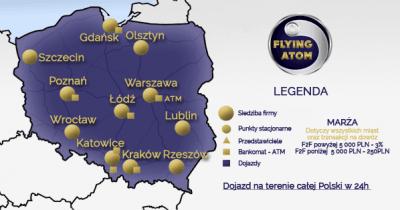 flyingatom opis