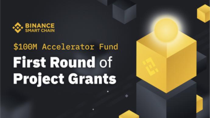 akclerator binance fundusz