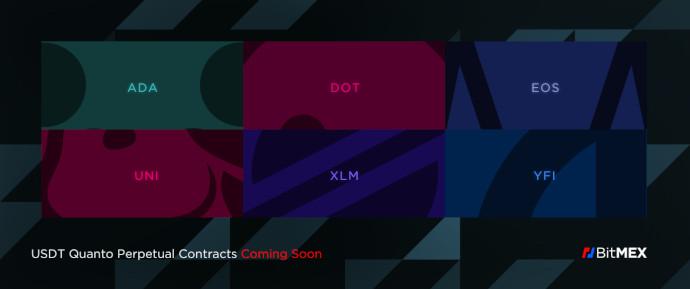 kontrakty nowe bitmex