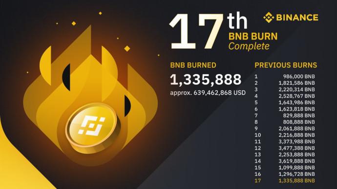 17 burn binance
